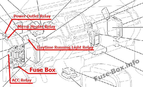 fuse box diagram  u0026gt  toyota prius  xw20  2004 2009