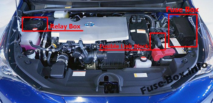 The location of the fuses in the engine compartment: Toyota Prius (2016-2019-..)
