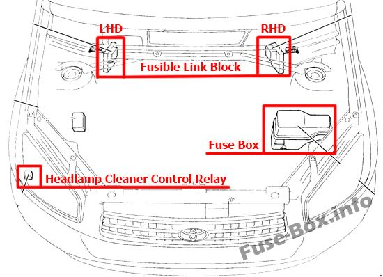fuse box diagram toyota rav4 (xa20; 2001-2005)  fuse-box.info