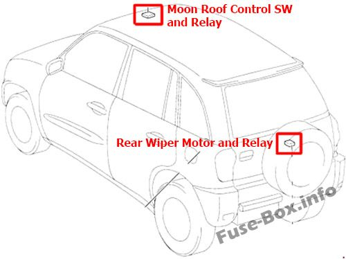 https://fuse-box info/toyota/toyota-rav4-xa20-2001-2005-fuses-and-relay
