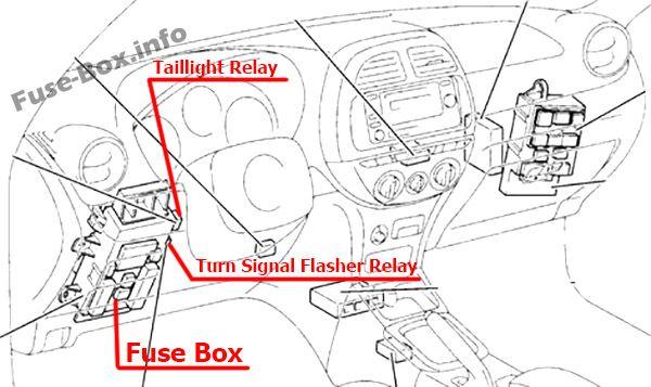 Fuse Box Diagram Toyota Rav4 Xa20 2001 2005