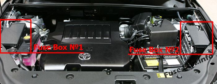 The location of the fuses in the engine compartment: Toyota RAV4 (2006-2012)