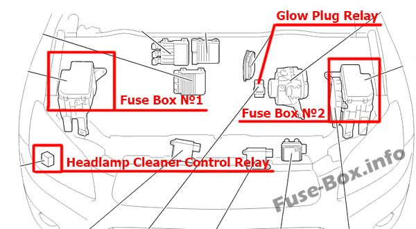 Fuse Box Diagram Toyota Rav4  Xa30  2006