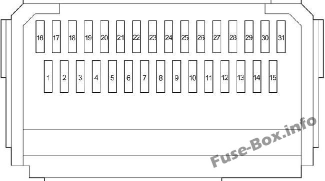 Instrument panel fuse box diagram: Toyota RAV4 (2006, 2007, 2008, 2009, 2010, 2011, 2012)