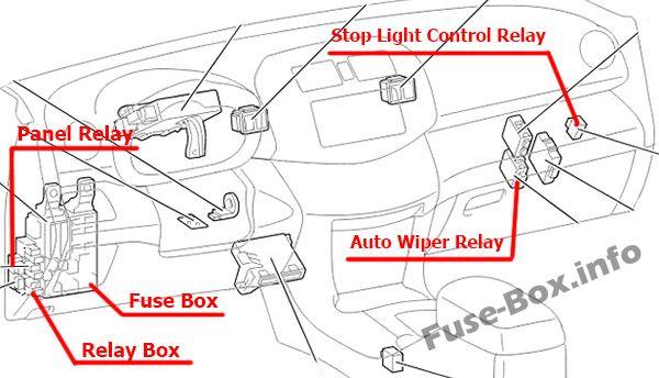 Fuse Box Diagram Toyota Rav4 Xa30 2006 2012