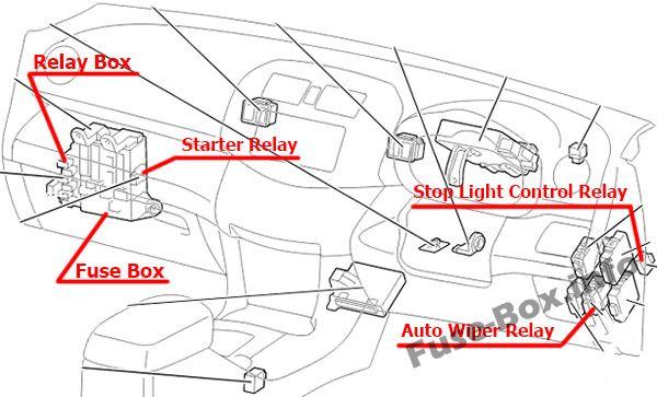 Fuse Box    Diagram         Toyota       RAV4     XA30  20062012