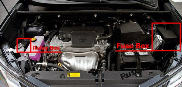 The location of the fuses in the engine compartment (ver.2): Toyota RAV4 (2013-2018)