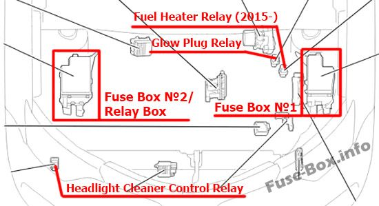fuse box diagram toyota rav4 xa40 2013 2018. Black Bedroom Furniture Sets. Home Design Ideas