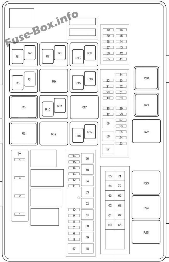 fuse box diagram toyota sequoia (2008-2017)  fuse-box.info