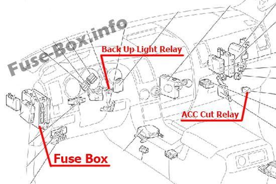 Fuse Box Diagram  U0026gt  Toyota Sequoia  2008