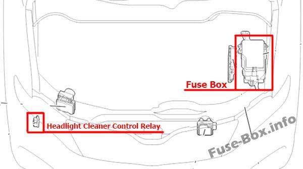 fuse box diagram > toyota venza (2009-2017) 2010 toyota venza fuse box