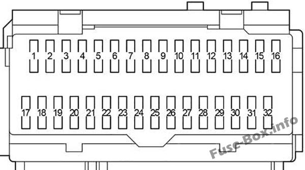 Instrument panel fuse box diagram: Toyota Venza (2009-2017)