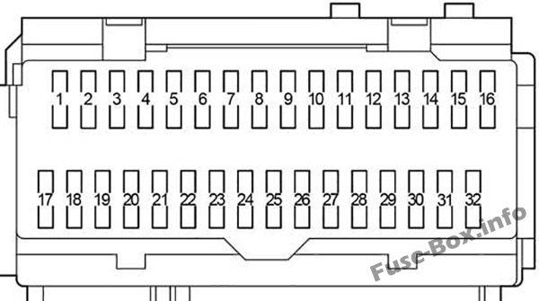 2010 toyota venza fuse box fuse box diagram > toyota venza (2009-2017)
