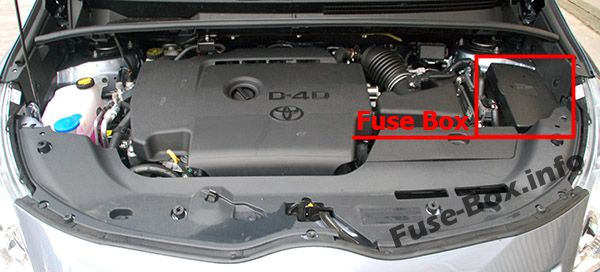 The location of the fuses in the engine compartment: Toyota Verso (2009-2018)