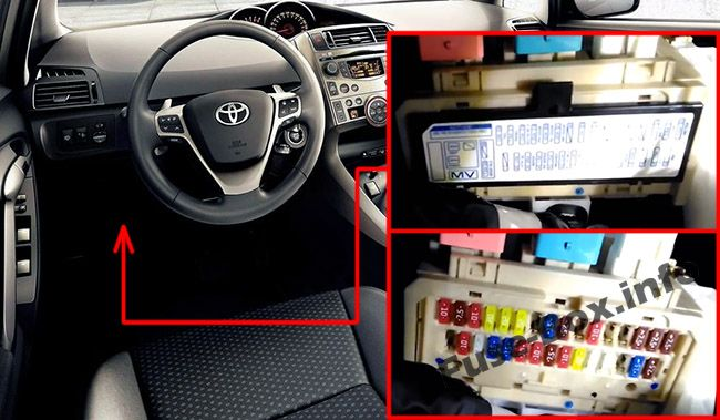 The location of the fuses in the passenger compartment: Toyota Verso (2009-2018)