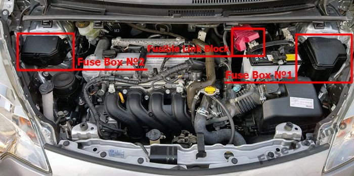 The location of the fuses in the engine compartment: Toyota Verso-S / Ractis (2010-2017)