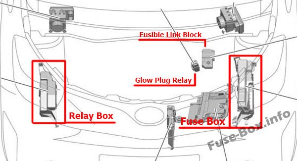 Fuse Box Diagram Toyota Iq    Scion Iq  2008