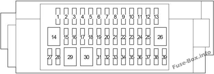 Instrument panel fuse box diagram: Toyota iQ (2008, 2009, 2010, 2011, 2012, 2013, 2014, 2015)