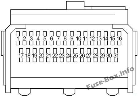 Instrument panel fuse box diagram: Toyota ist / Urban Cruiser (2008-2016)