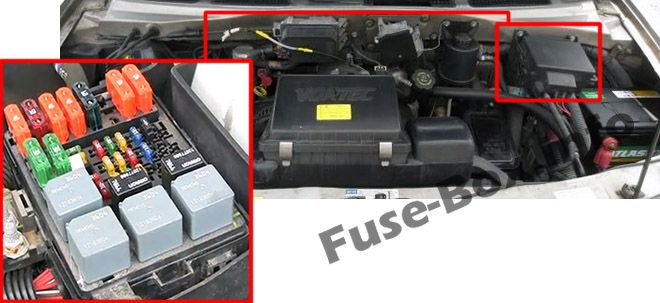 The location of the fuses in the engine compartment: Chevrolet Astro