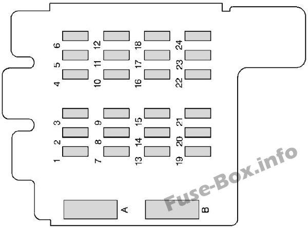 Fuse Box Diagram Chevrolet Astro 1996 2005