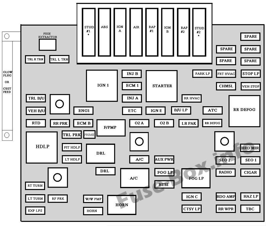 Fuse Box Diagram Chevrolet Avalanche  2001