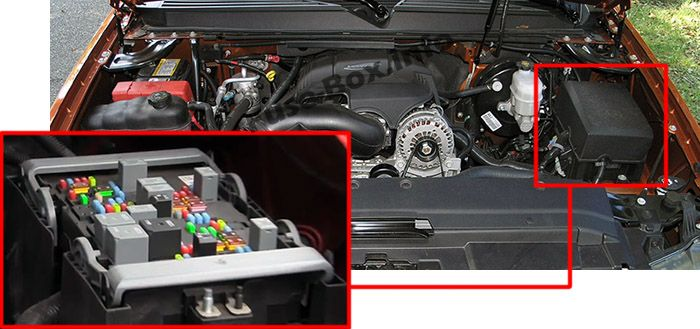 The location of the fuses in the engine compartment: Chevrolet Avalanche (2007, 2008, 2009, 2010, 2011, 2012, 2013)