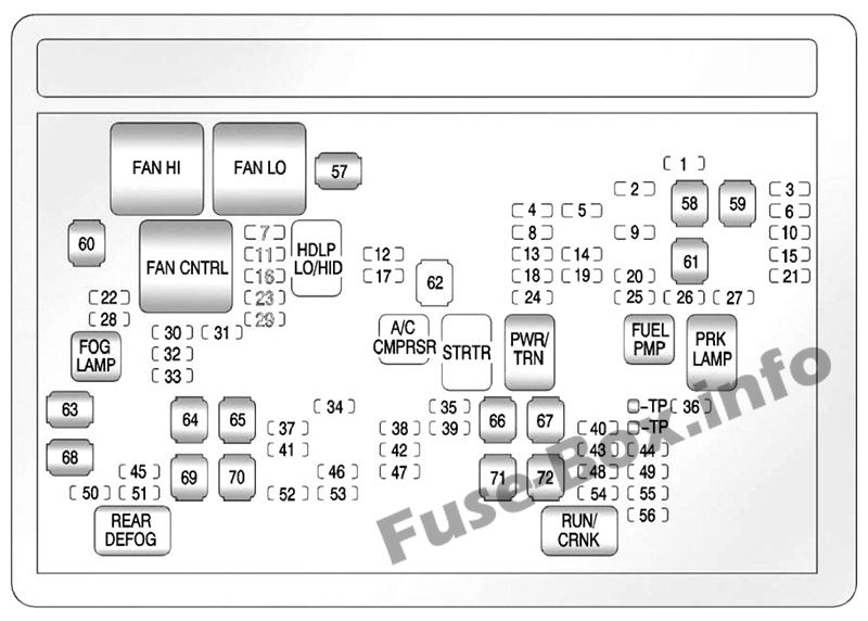 Under-hood fuse box diagram: Chevrolet Avalanche (2011, 2012, 2013)