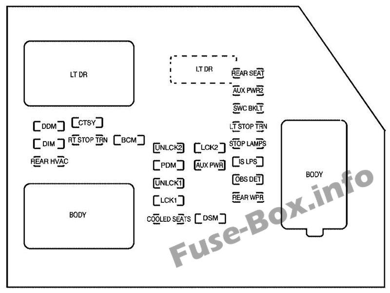 Instrument panel fuse box diagram: Chevrolet Avalanche (2007)