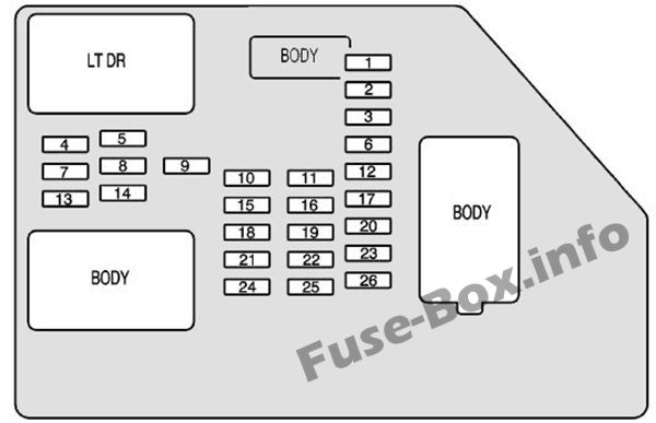 Instrument panel fuse box diagram: Chevrolet Avalanche (2008, 2009, 2010)