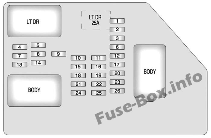 Instrument panel fuse box diagram: Chevrolet Avalanche (2011, 2012, 2013)