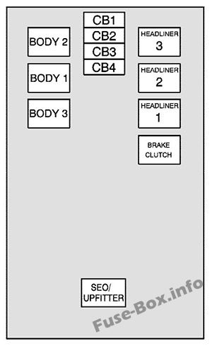 Center instrument panel fuse box: Chevrolet Avalanche (2007)