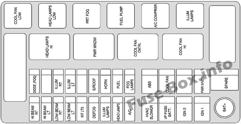 Under-hood fuse box diagram: Chevrolet Aveo (2005, 2006)
