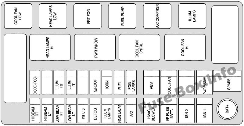 2007 chevrolet aveo fuse box schematics wiring diagrams 2008 chevrolet impala fuse box chevrolet aveo (2007 2011) \\u003c fuse box diagram 2007 chevrolet aveo lt review 2007 chevrolet aveo fuse box