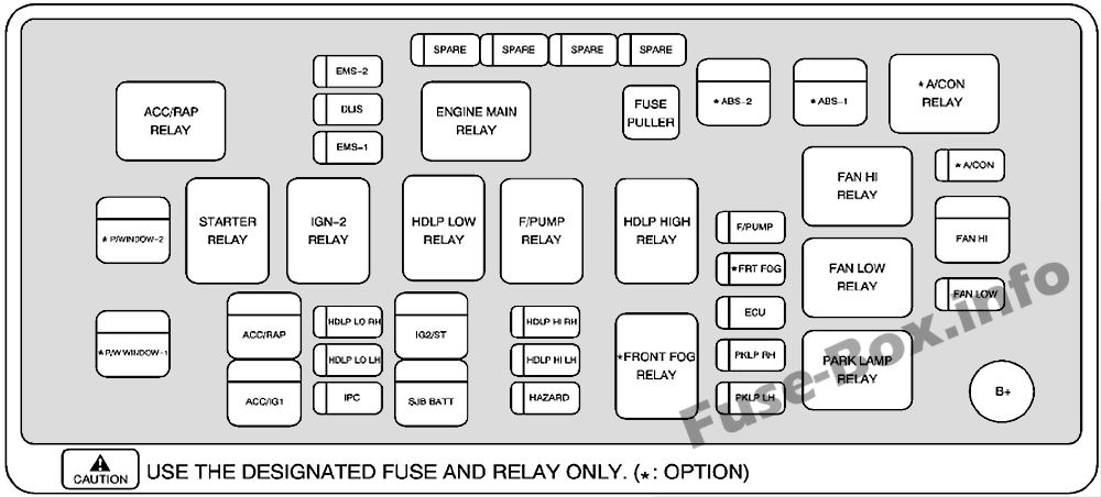 Fuse Box Diagram Chevrolet Aveo  2007
