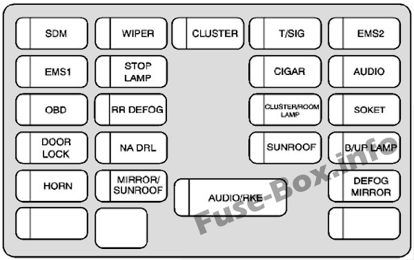 Fuse Box Diagram Chevrolet Aveo (2007-2011)