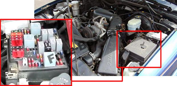 The location of the fuses in the engine compartment: Chevrolet Blazer