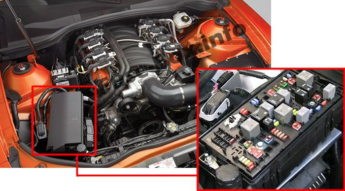 The location of the fuses in the engine compartment: Chevrolet Camaro (2010, 2011, 2012, 2013, 2014, 2015)