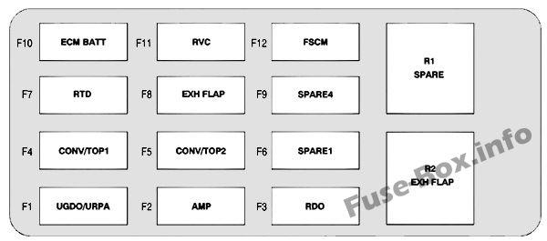 Trunk fuse box diagram: Chevrolet Camaro (2012, 2013, 2014, 2015)