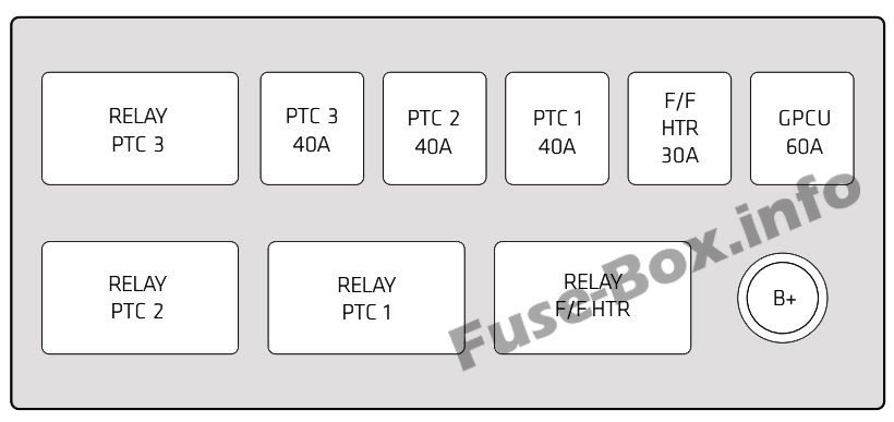 Auxiliary Engine Compartment Fuse Box: Chevrolet Captiva