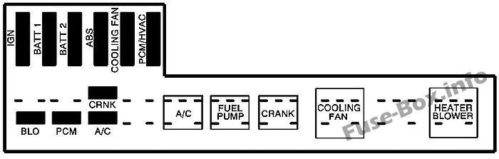 Fuse Box Diagram Chevrolet Cavalier 1995 2005