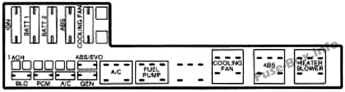 Under-hood fuse box diagram: Chevrolet Cavalier (1998)