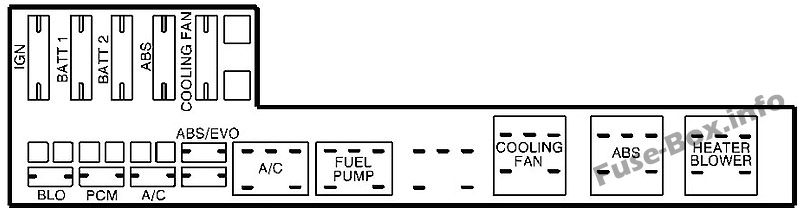 Under-hood fuse box diagram: Chevrolet Cavalier (1999)