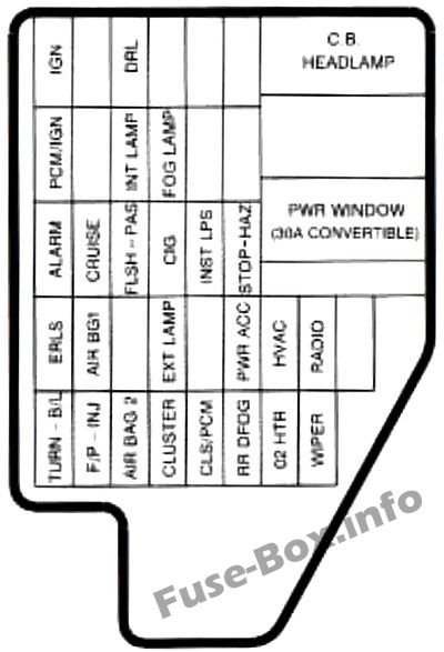 Fuse Box Diagram > Chevrolet Cavalier (1995-2005)