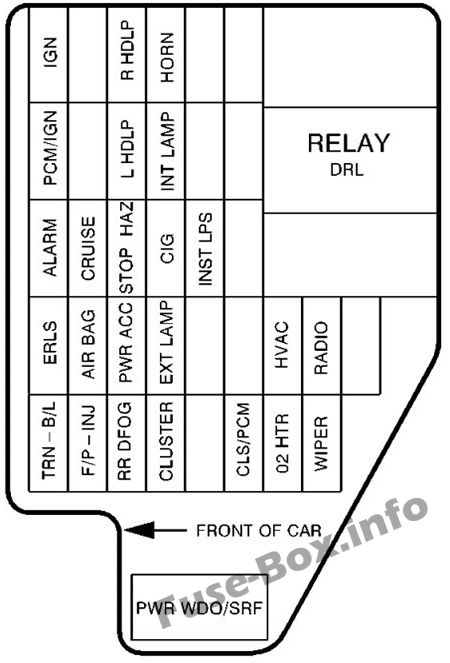 fuse box diagram chevrolet cavalier (1995-2005)  fuse-box.info