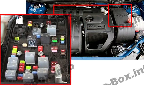 The location of the fuses in the engine compartment: Chevrolet Cobalt