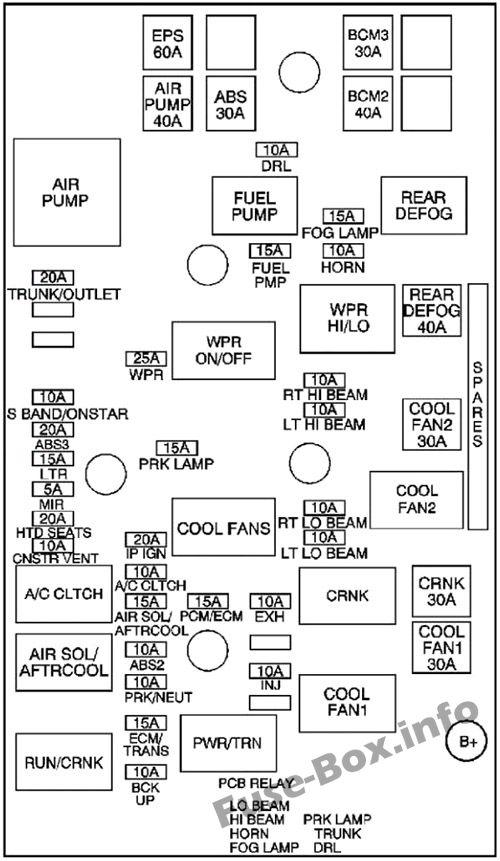 Under-hood fuse box diagram (Type 1): Chevrolet Cobalt