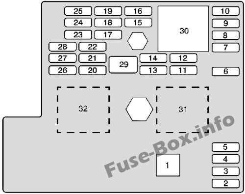 Fuse Box Diagram  U0026gt  Chevrolet Cobalt  2005
