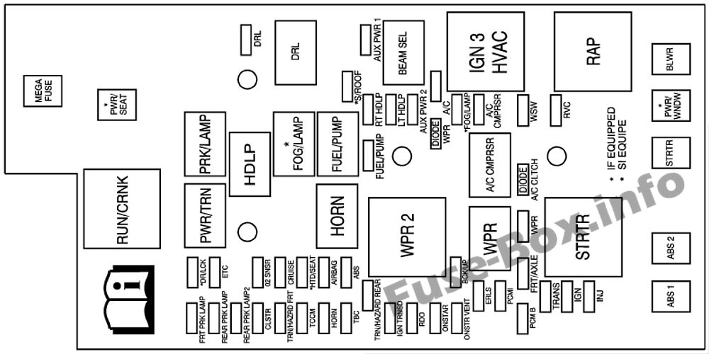 Under-hood fuse box diagram: Chevrolet Colorado (2008)