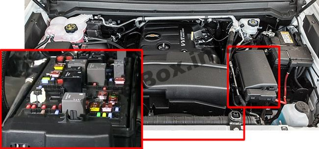 The location of the fuses in the engine compartment: Chevrolet Colorado (2015, 2016, 2017, 2018-..)